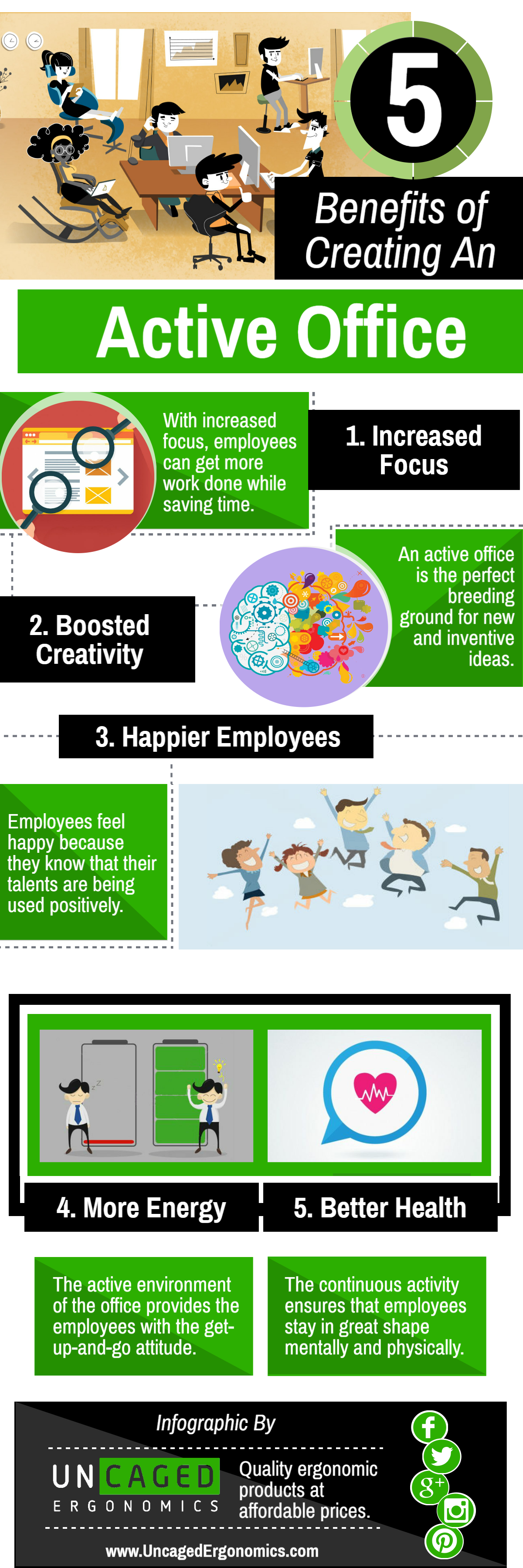 5 Benefits of creating an active office